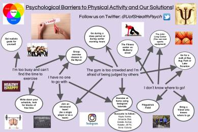 psychological-barriers-to-pa-healthier-u-day-2016